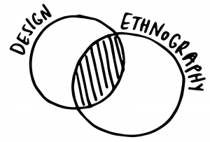 venn diagram - design and ethnorgaphy