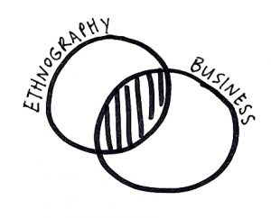 ven diagram ethnography and business