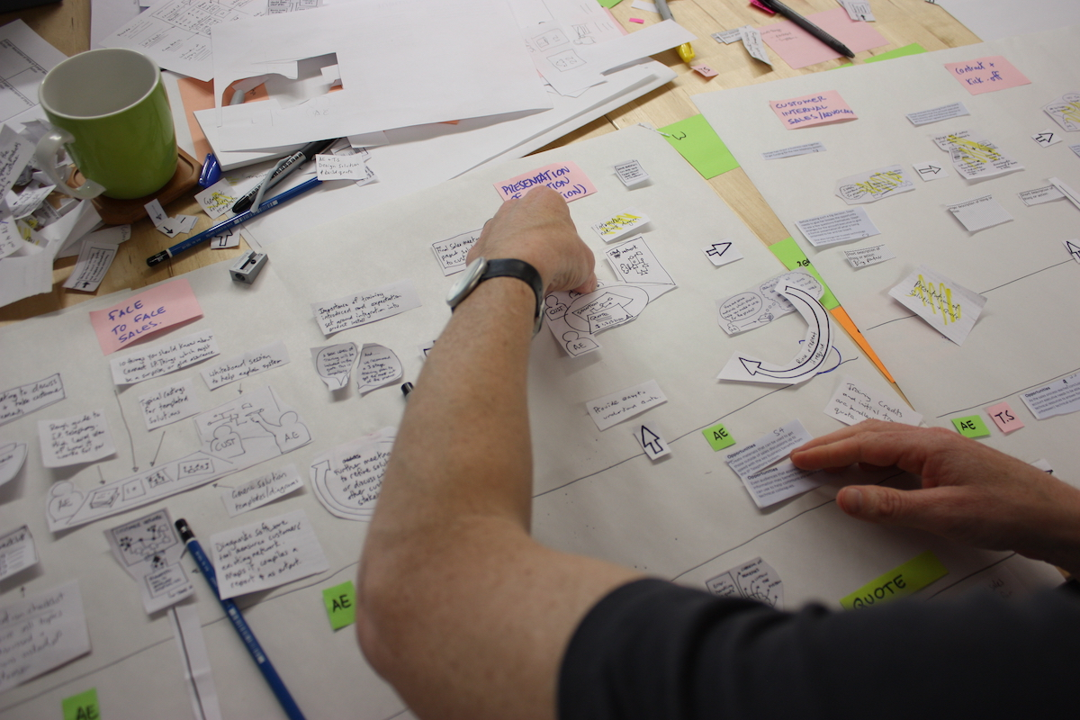Introduction to Human-Centred Design Workshops (Canberra)