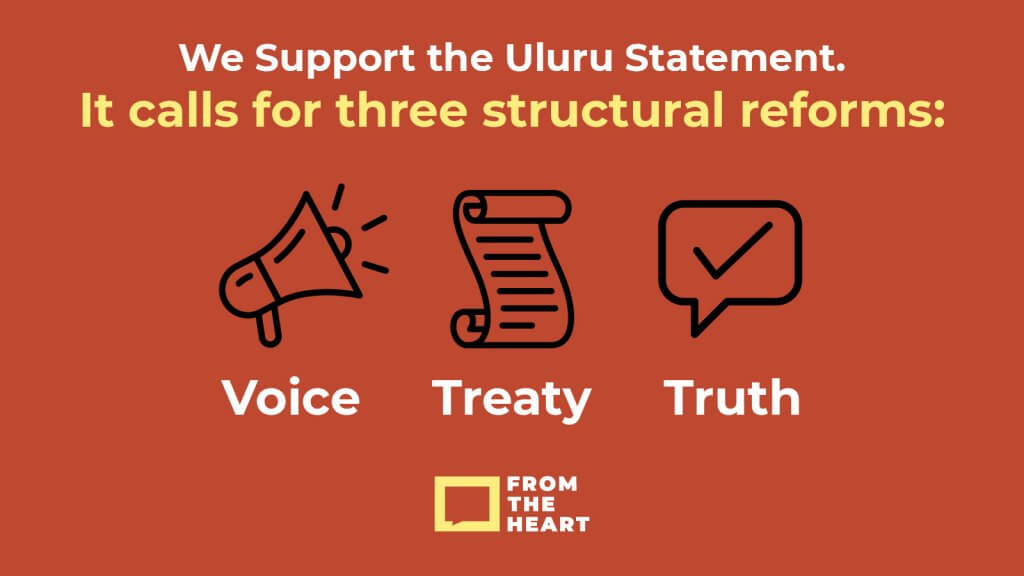 Meld Studios is proud to support the Uluru Statement from the Heart