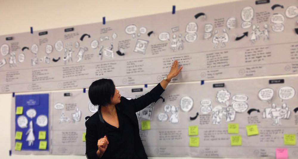 Service design workshops in Sydney, Canberra, Melbourne & Brisbane