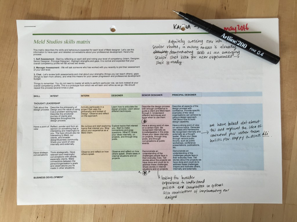 How our skills matrix supports candid conversations with staff