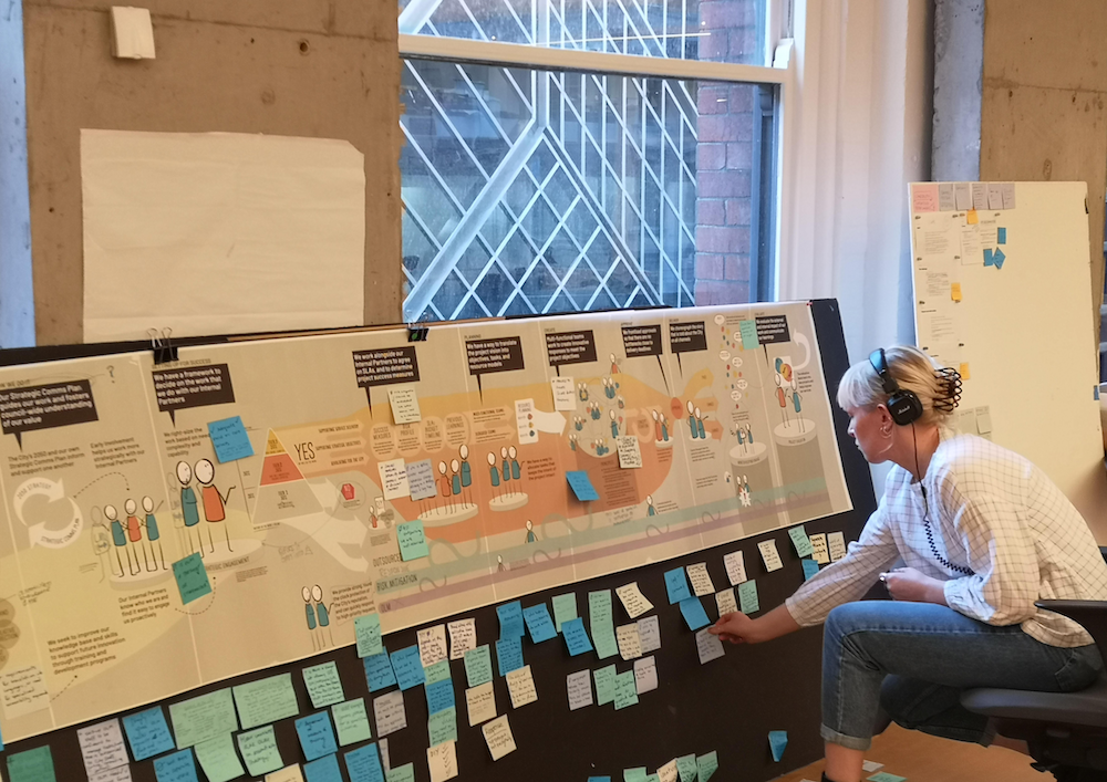 Designing a future way of working at the City of Sydney