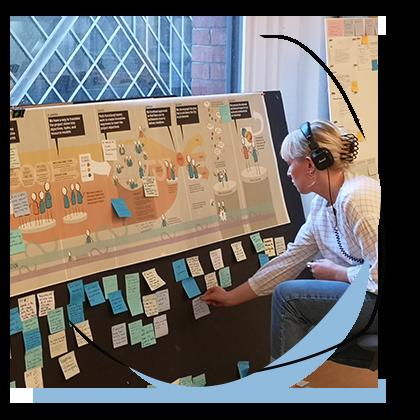 Visualising future ways of working at City of Sydney